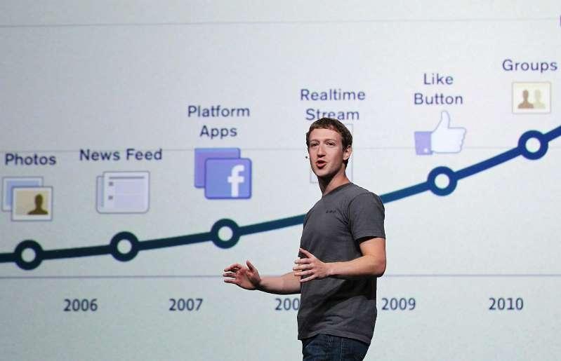 Facebook如何接管:尽管数据共享丑闻及其首席执行官不得不在2018年4月面对美国国会,但在其成立15周年前几天,Facebook透露其全球每月活跃用户增加至23.2亿。 不仅如此,社交媒体巨头2018年的收入达到558亿美元(427亿英镑),2017年增长了37%。我们看看近期最大的科技成功案例之一的时间表。