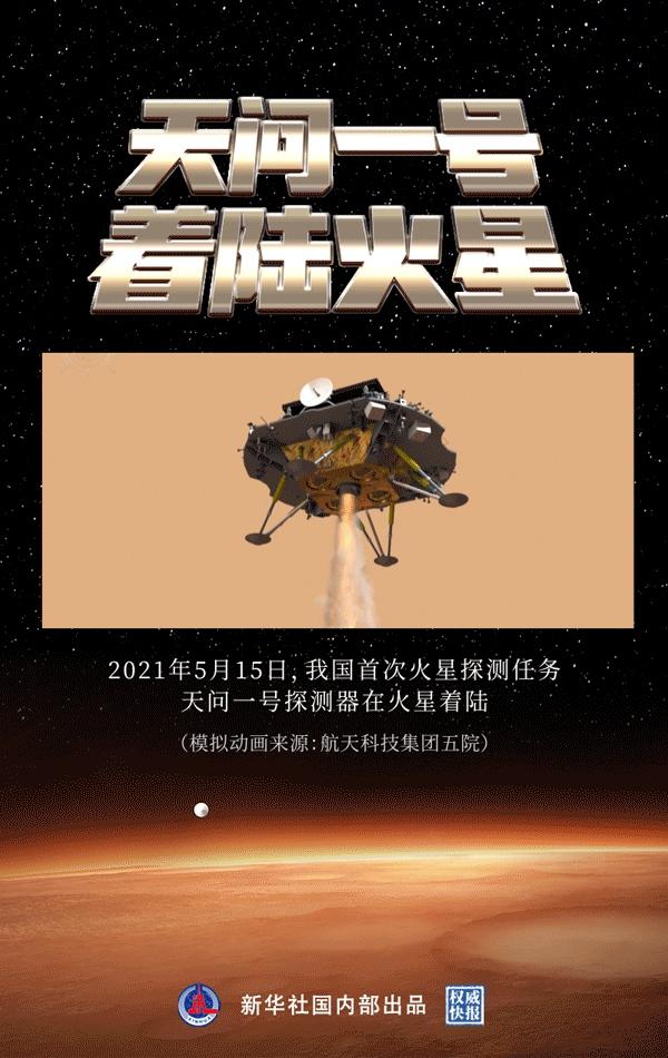 火星上首次留下中国印迹中国成为第3个触摸这颗红色星球的国家
